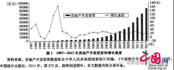 黎乃超:房地产业是中国最大的制造业之一